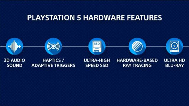 PS5 | Five main features highlighted by Sony at CES 2020.