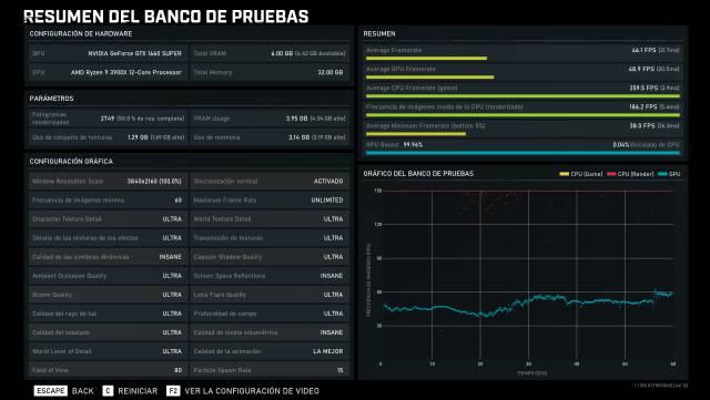 GeForce GTX 1660 SUPER, Analysis