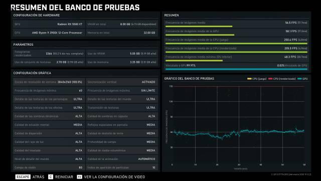 AMD Radeon RX 5500 XT, Analysis