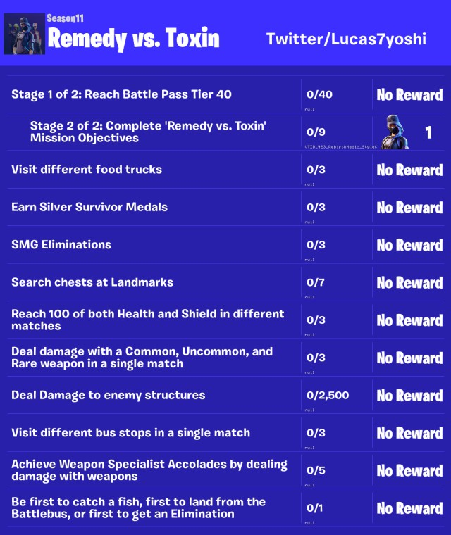 fortnite episode 2 season 1 extra time challenges leaked cure vs toxin