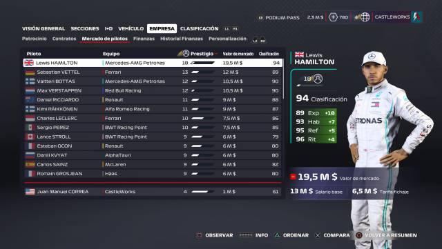 F1 2020 meristation analysis