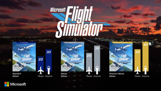 Microsoft Flight Simulator release date editions PC Xbox One Game Pass