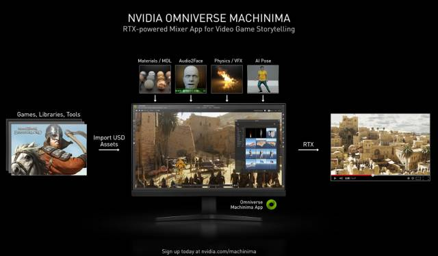 NVIDIA Geforce RTX 30: the true next generation is here