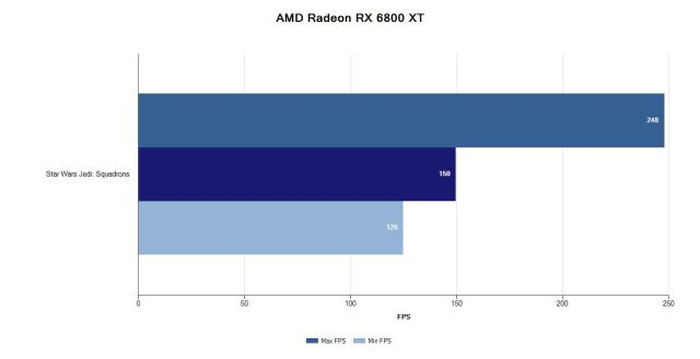 Radeon RX 6800 XT, Review of AMD's First GPU with Ray Tracing