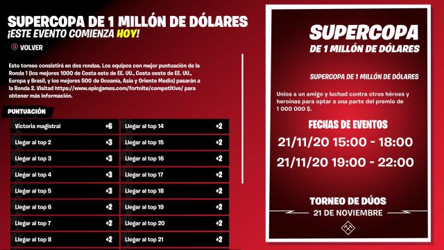 fortnite chapter 2 season 4 marvel knockout super series super cup 1 million dollars date time how to watch participate