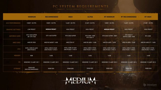 The Medium video supernatural powers gameplay xbox series x pc recommended requirements
