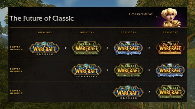 World of Warcraft The Burning Crusade Classic